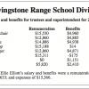 Livingstone Range School Division salaries